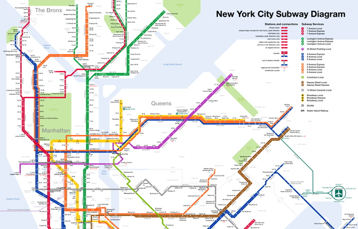 New york city subway diagram